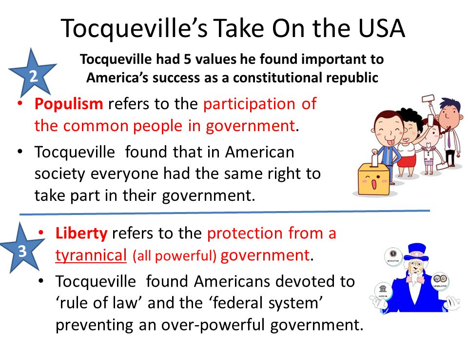 Tocqueville's Take On the USA Egalitarianism refers to equality in society.