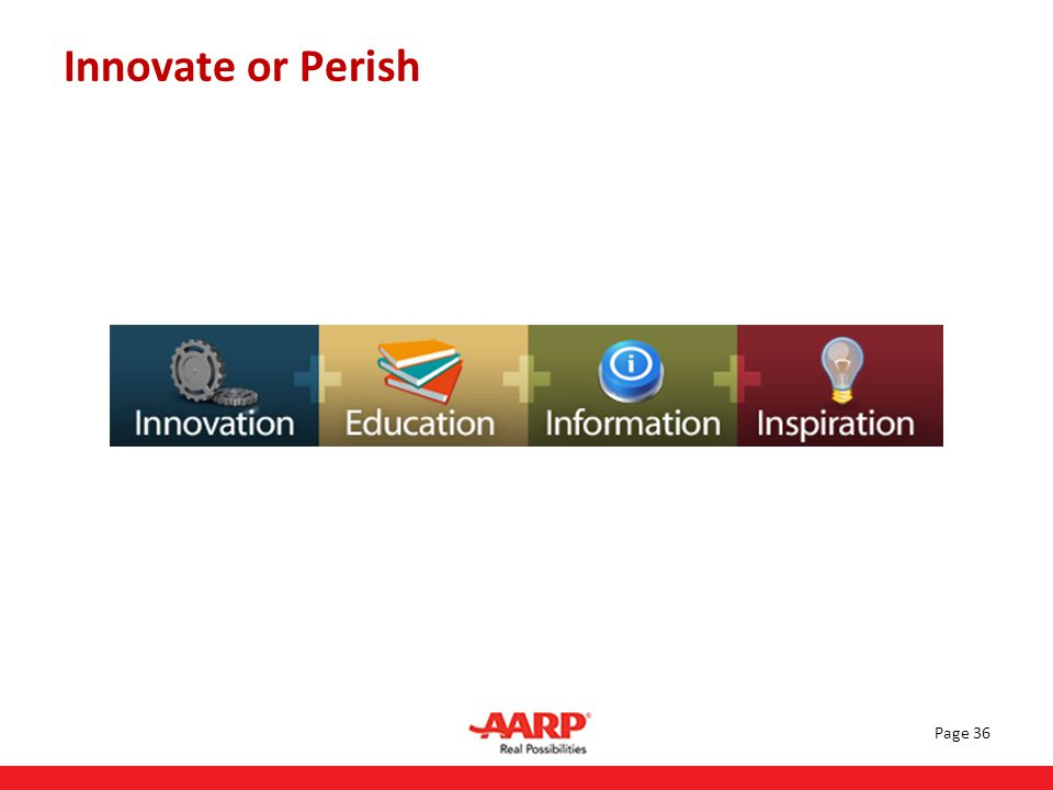 Page 36 Innovate or Perish