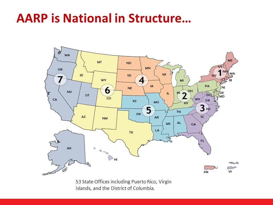 7 AARP is National in Structure… 53 State Offices including Puerto Rico, Virgin Islands, and the District of Columbia.