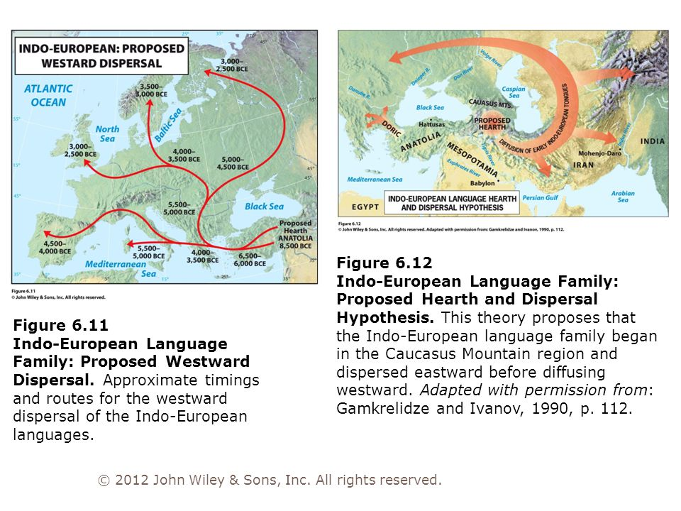 Figure 6.11 Indo-European Language Family: Proposed Westward Dispersal.