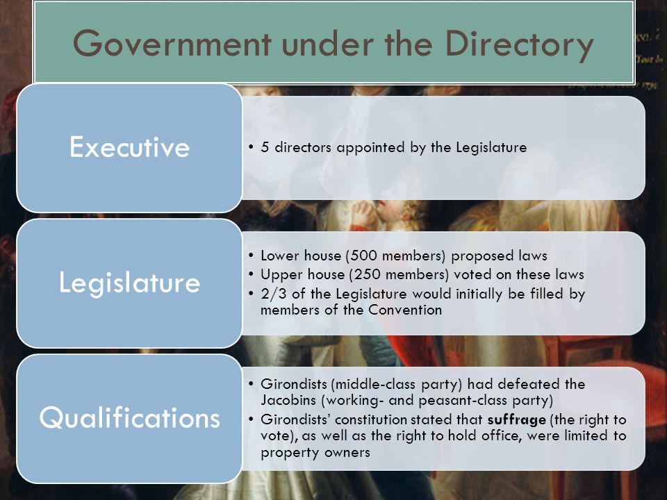Government under the Directory 5 directors appointed by the Legislature Executive Lower house (500 members) proposed laws Upper house (250 members) vo