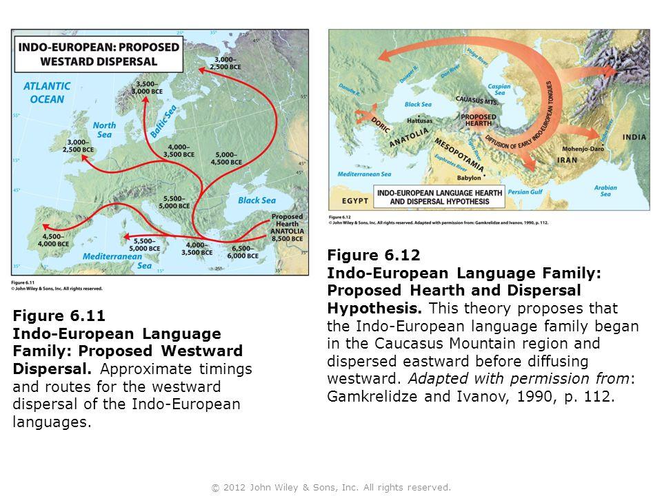 Figure 6.11 Indo-European Language Family: Proposed Westward Dispersal.