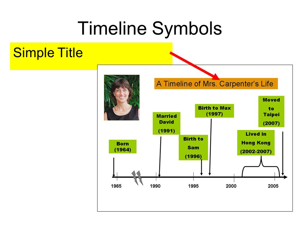 Timeline Symbols Simple Title