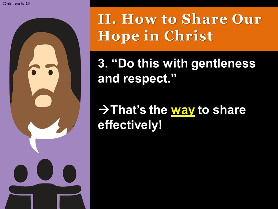 II. How to Share Our Hope in Christ 3.