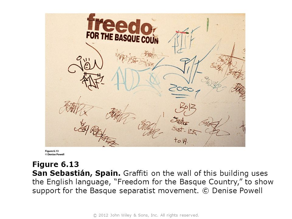 © 2012 John Wiley & Sons, Inc. All rights reserved. Figure 6.13 San Sebastián, Spain. Graffiti on the wall of this building uses the English language,