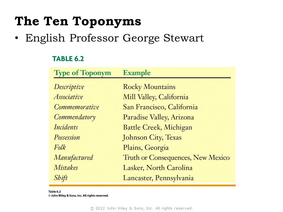 The Ten Toponyms English Professor George Stewart © 2012 John Wiley & Sons, Inc. All rights reserved.