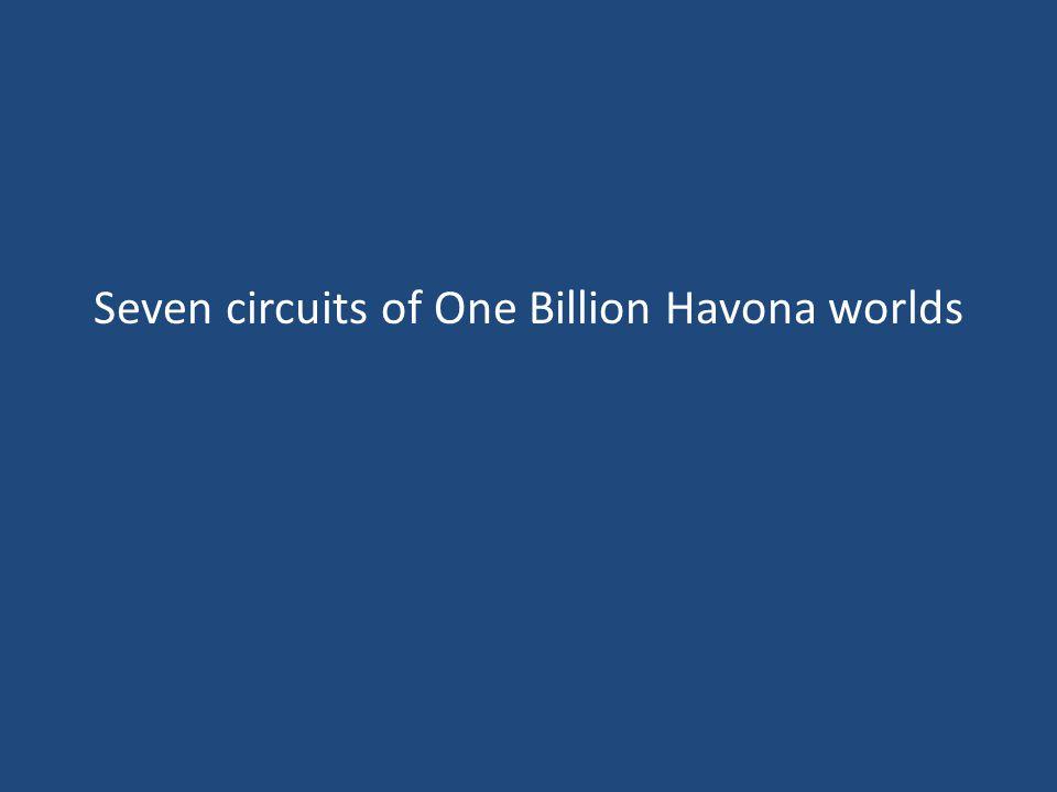 Seven circuits of One Billion Havona worlds