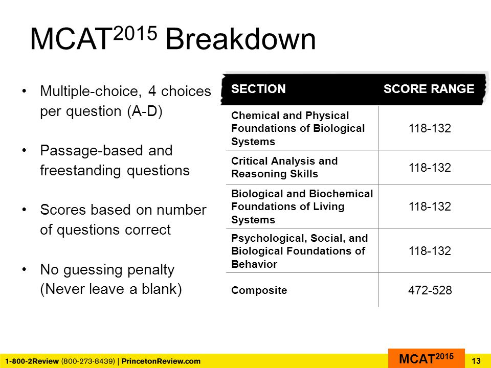 Multiple-choice, 4 choices per question (A-D) Passage-based and freestanding questions Scores based on number of questions correct No guessing penalty (Never leave a blank) MCAT 2015 Breakdown 13 SECTIONSCORE RANGE Chemical and Physical Foundations of Biological Systems 118-132 Critical Analysis and Reasoning Skills 118-132 Biological and Biochemical Foundations of Living Systems 118-132 Psychological, Social, and Biological Foundations of Behavior 118-132 Composite 472-528 MCAT 2015