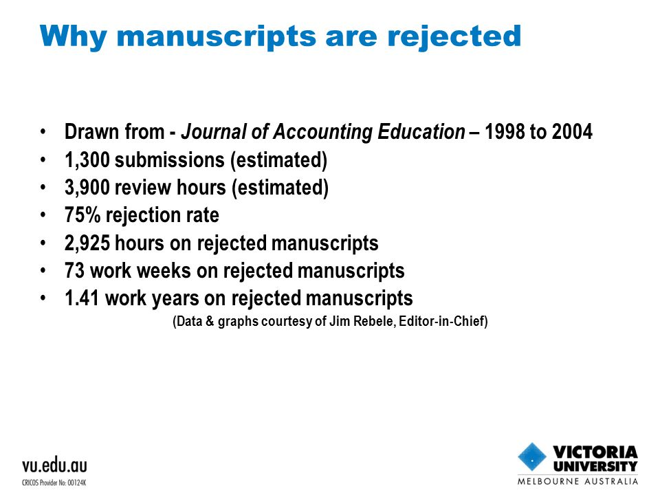 Why manuscripts are rejected Drawn from - Journal of Accounting Education – 1998 to 2004 1,300 submissions (estimated) 3,900 review hours (estimated) 75% rejection rate 2,925 hours on rejected manuscripts 73 work weeks on rejected manuscripts 1.41 work years on rejected manuscripts (Data & graphs courtesy of Jim Rebele, Editor-in-Chief)