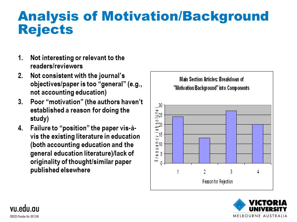 Analysis of Motivation/Background Rejects 1.Not interesting or relevant to the readers/reviewers 2.Not consistent with the journal's objectives/paper is too general (e.g., not accounting education) 3.Poor motivation (the authors haven't established a reason for doing the study) 4.Failure to position the paper vis-à- vis the existing literature in education (both accounting education and the general education literature)/lack of originality of thought/similar paper published elsewhere