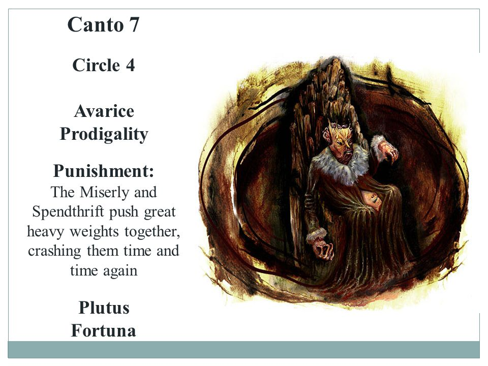 Canto 7 Circle 4 Avarice Prodigality Punishment: The Miserly and Spendthrift push great heavy weights together, crashing them time and time again Plut