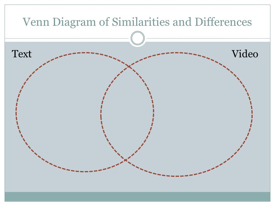 Venn Diagram of Similarities and Differences TextVideo