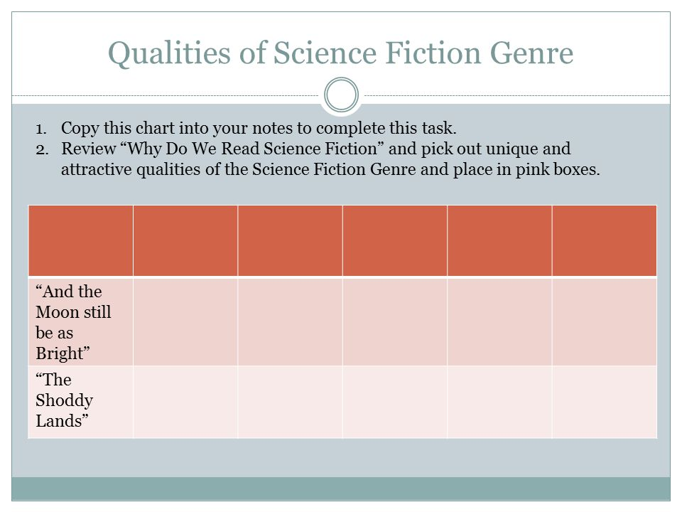 "Qualities of Science Fiction Genre ""And the Moon still be as Bright"" ""The Shoddy Lands"" 1.Copy this chart into your notes to complete this task. 2.Rev"