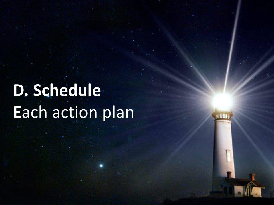 D. Schedule Each action plan
