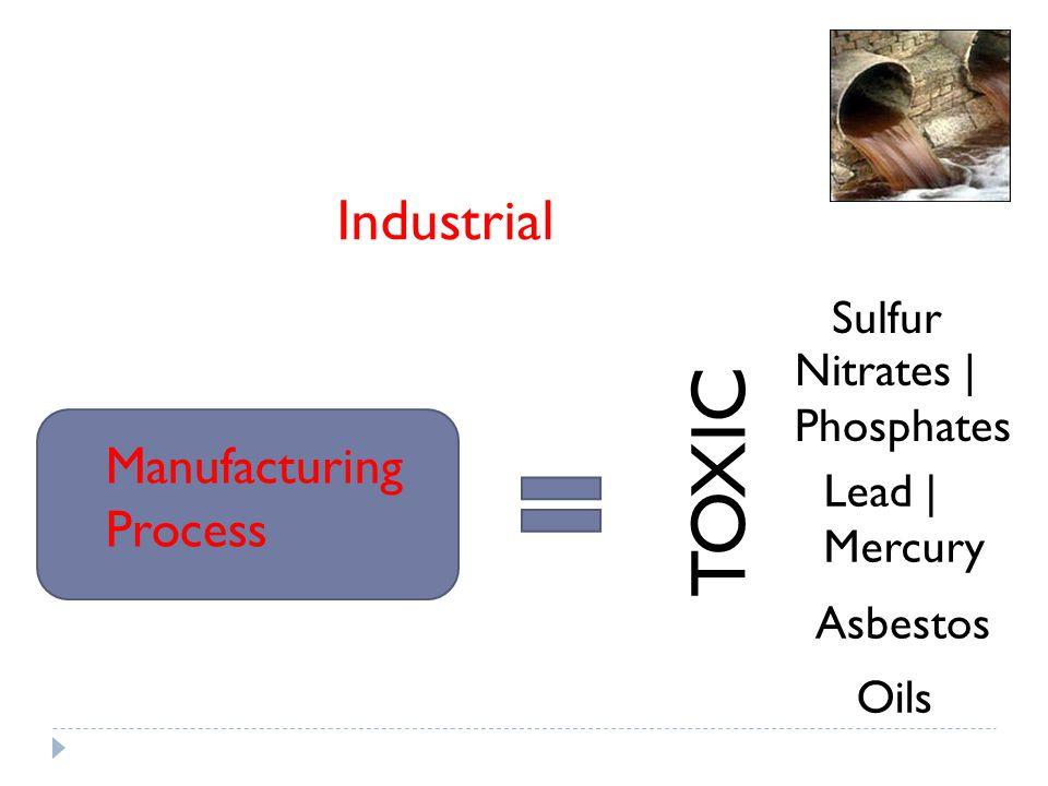 Industrial TOXIC Oils Sulfur Nitrates | Phosphates Asbestos Lead | Mercury Manufacturing Process