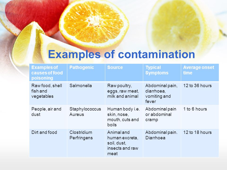 Examples of contamination Examples of causes of food poisoning PathogenicSourceTypical Symptoms Average onset time Raw food, shell fish and vegetables