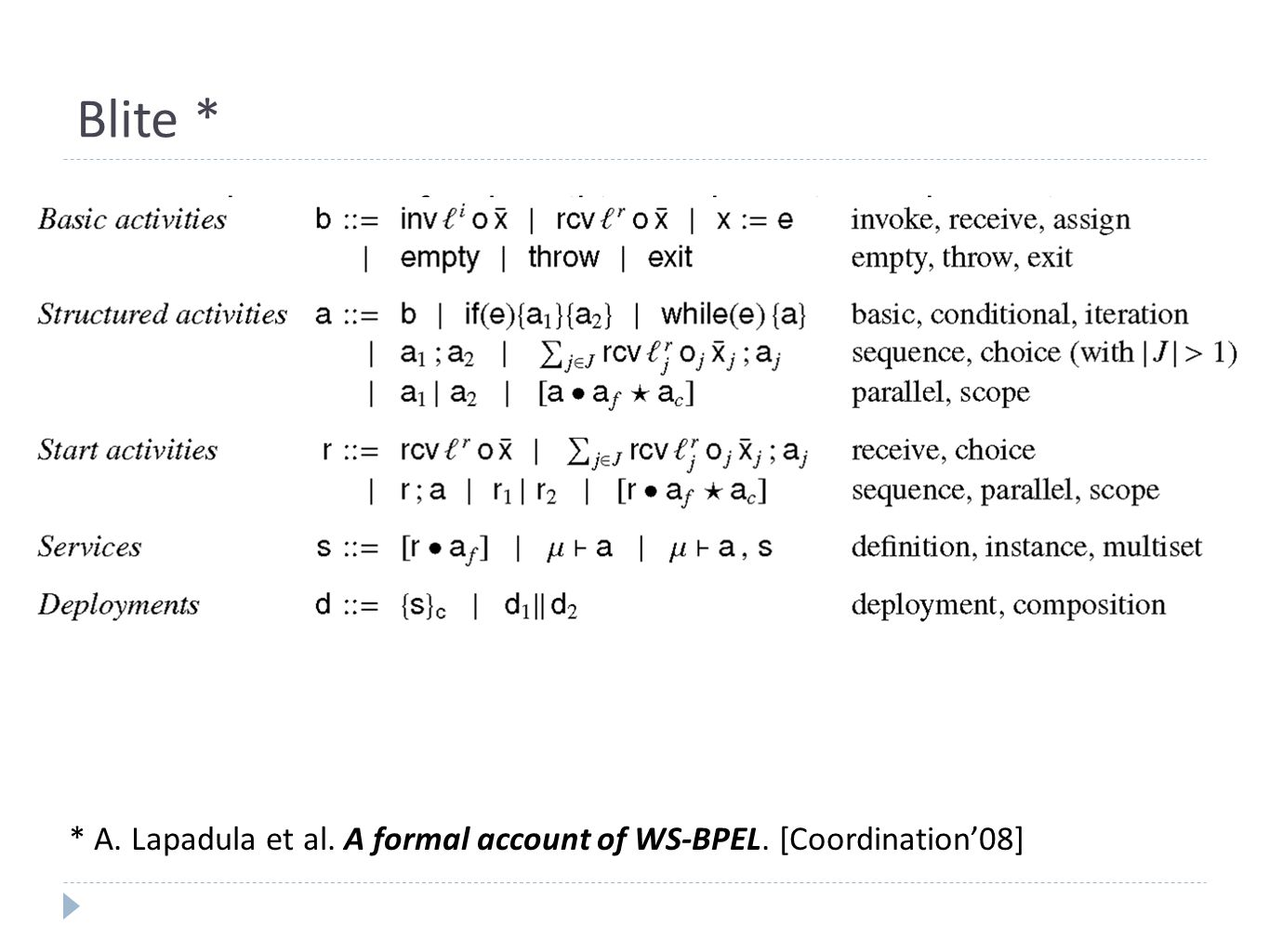 Blite *  Formal Language for describing web service orchestrations.  Process Calculus with a well-defined syntax and operational semantics  Main fe