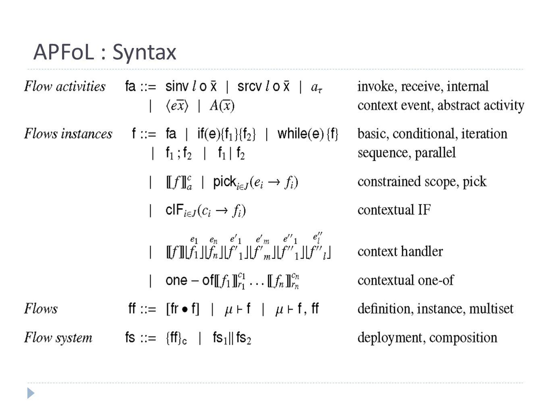 APFoL : Syntax