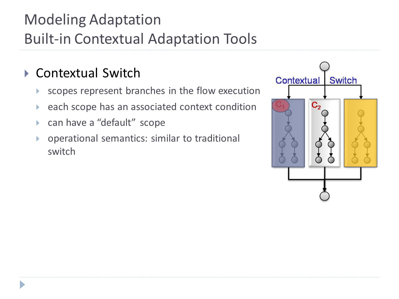 Modeling Adaptation Built-in Contextual Adaptation Tools  Contextual Switch  scopes represent branches in the flow execution  each scope has an ass