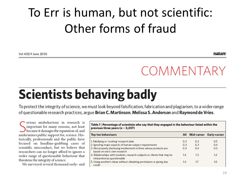 24 To Err is human, but not scientific: Other forms of fraud