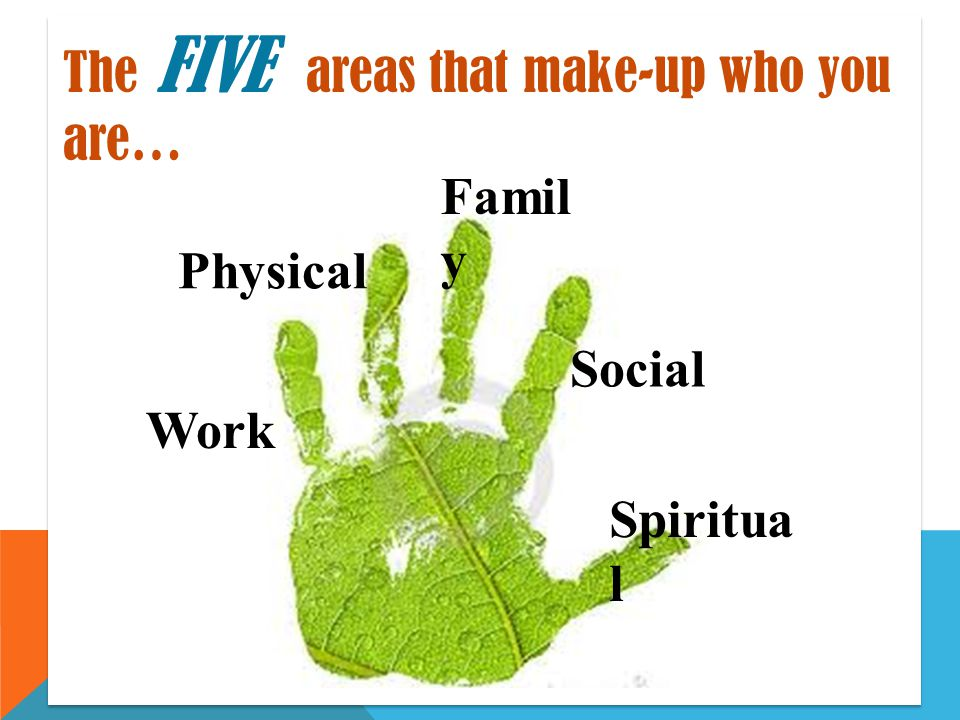 The FIVE areas that make-up who you are… Social Famil y Spiritua l Work Physical
