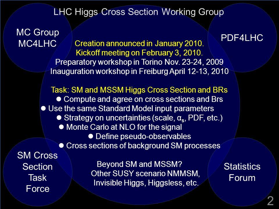 2 SM Cross Section Task Force Statistics Forum MC Group MC4LHC MC Group MC4LHC PDF4LHC Creation announced in January 2010. Kickoff meeting on February