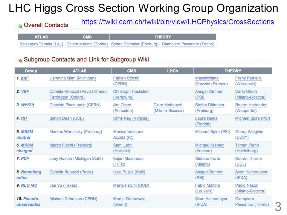LHC Higgs Cross Section Working Group Organization 3 https://twiki.cern.ch/twiki/bin/view/LHCPhysics/CrossSections