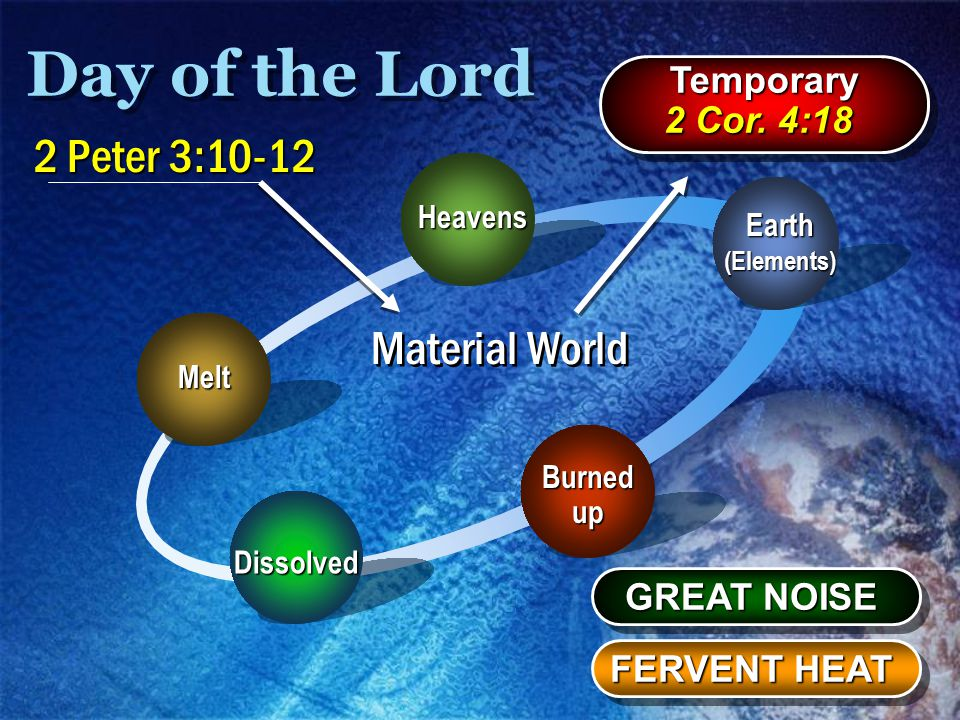 Day of the Lord Melt Heavens Earth (Elements) Burned up Dissolved Material World 2 Peter 3:10-12 GREAT NOISE FERVENT HEAT Temporary 2 Cor.