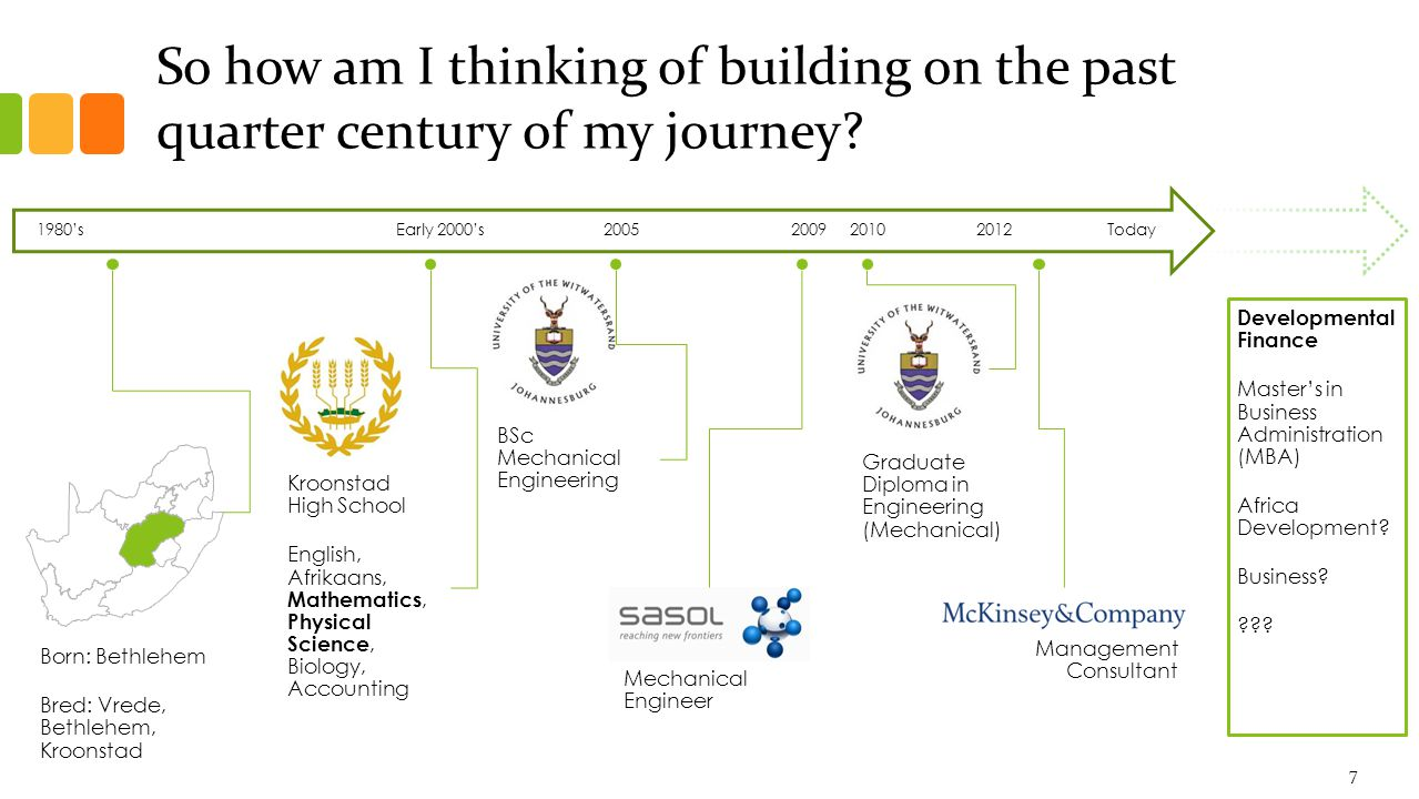 So how am I thinking of building on the past quarter century of my journey.