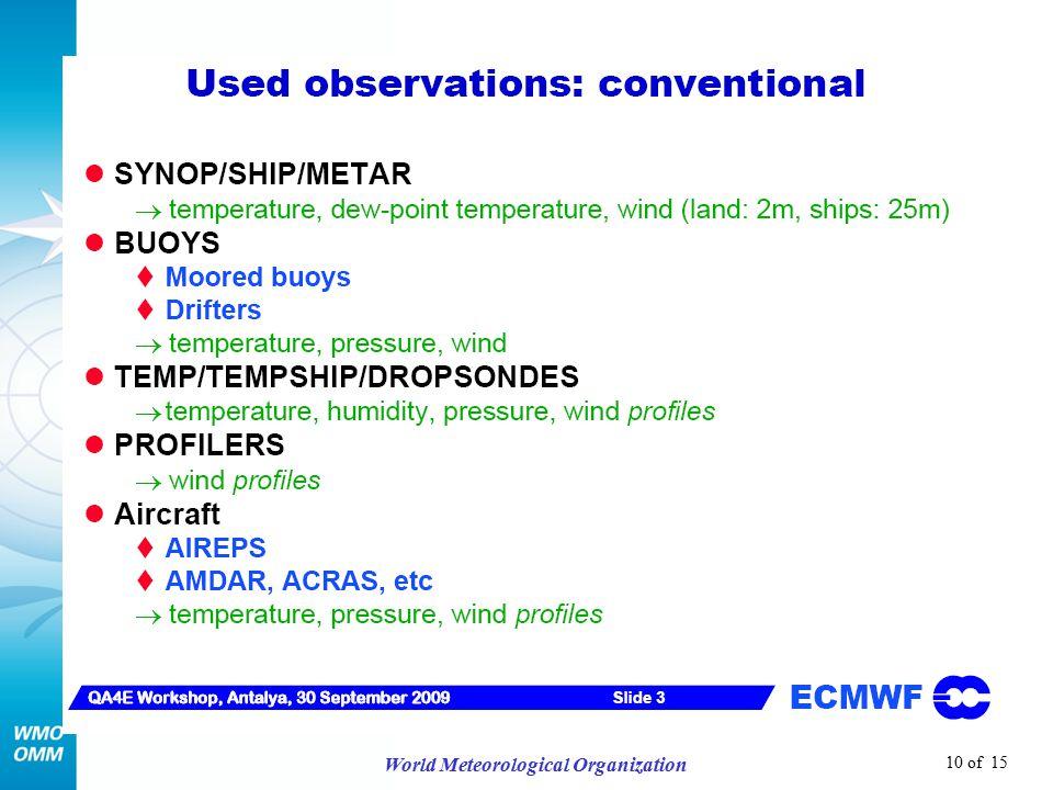 10 of 15 World Meteorological Organization