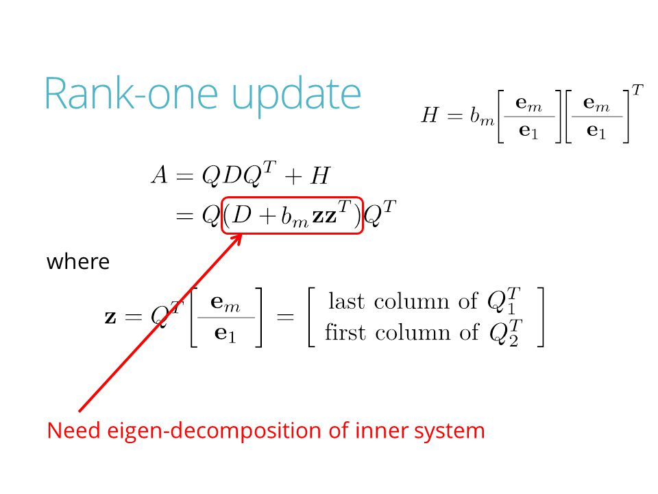 Rank-one update where Need eigen-decomposition of inner system