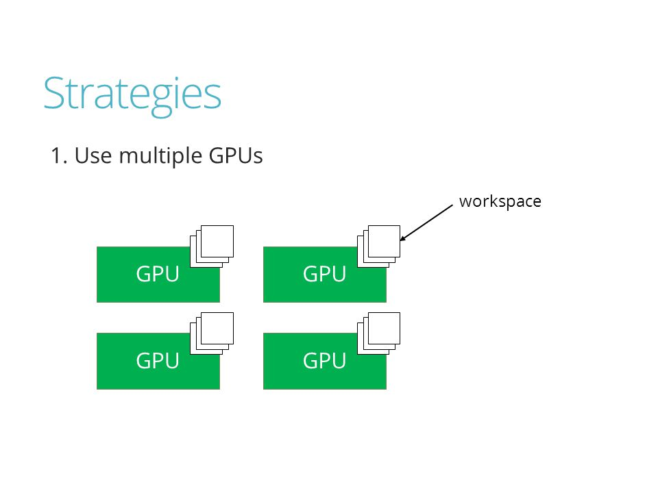Strategies 1. Use multiple GPUs GPU workspace
