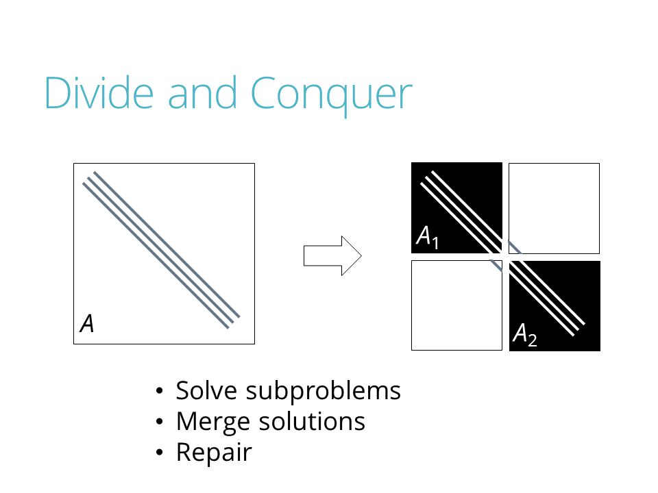 Solve subproblems Merge solutions Repair Divide and Conquer A A1A1 A2A2