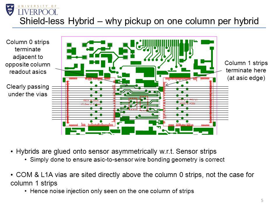 Hybrids are glued onto sensor asymmetrically w.r.t.