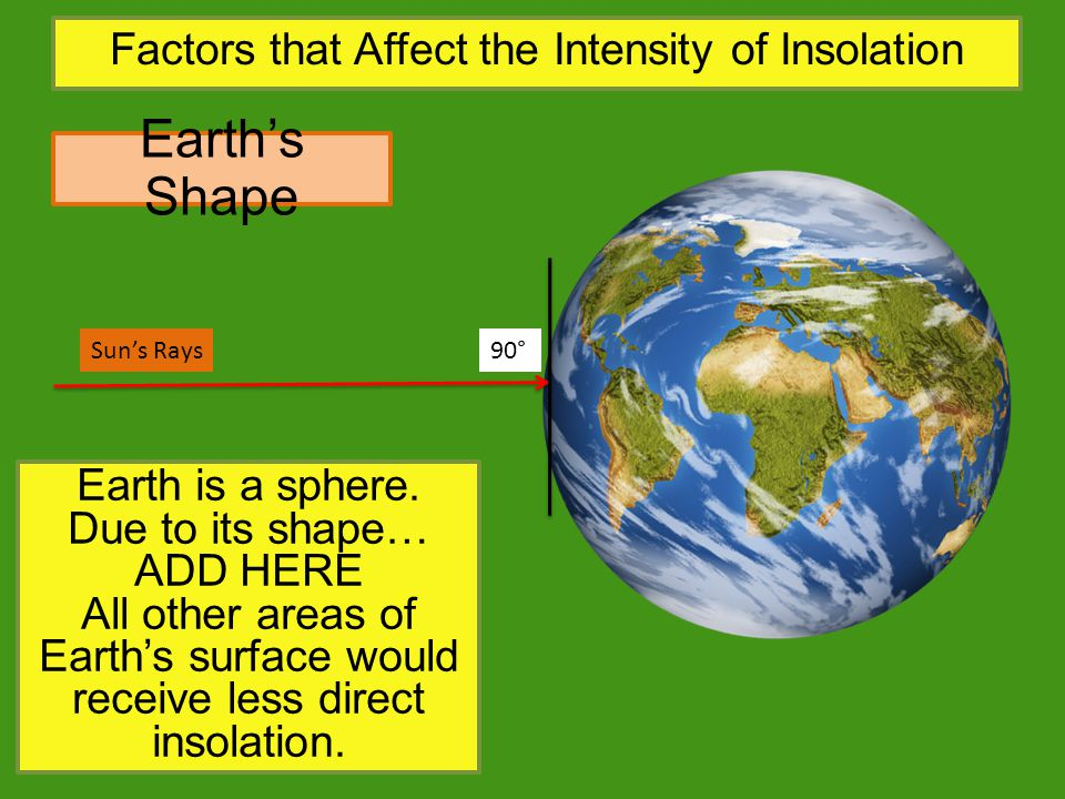 Factors that Affect the Intensity of Insolation Earth's Shape Earth is a sphere. Due to its shape… ADD HERE All other areas of Earth's surface would r