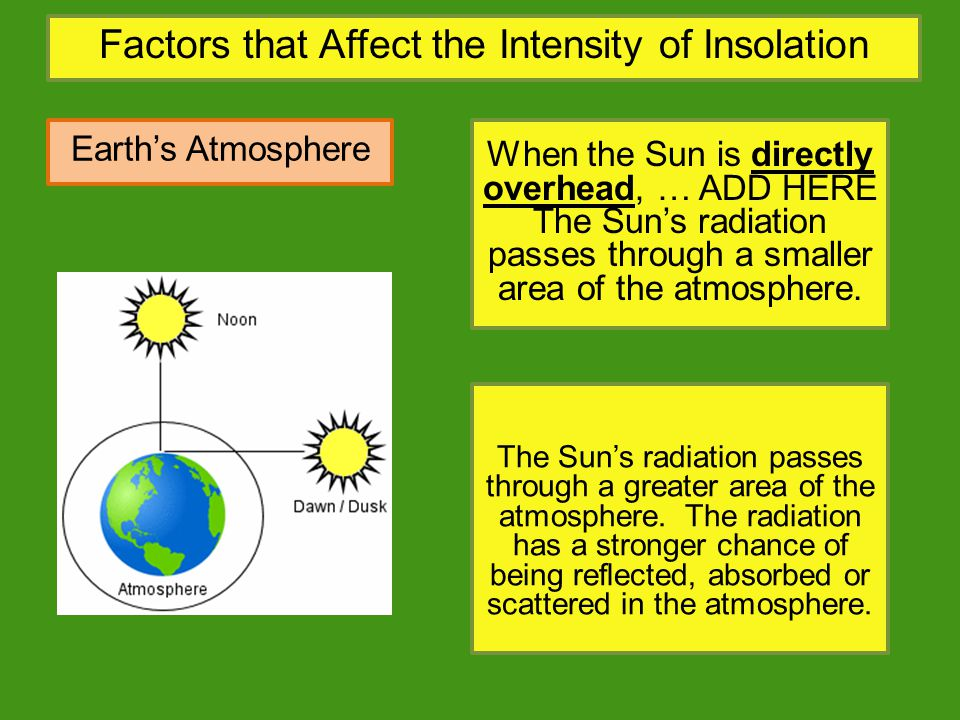 Factors that Affect the Intensity of Insolation Earth's Atmosphere When the Sun is directly overhead, … ADD HERE The Sun's radiation passes through a
