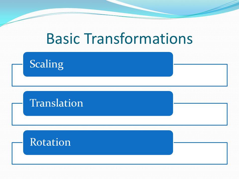 Basic Transformations Scaling TranslationRotation