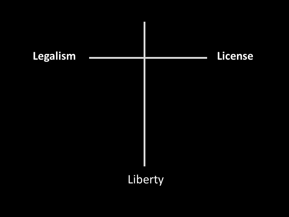 Legalism License Liberty