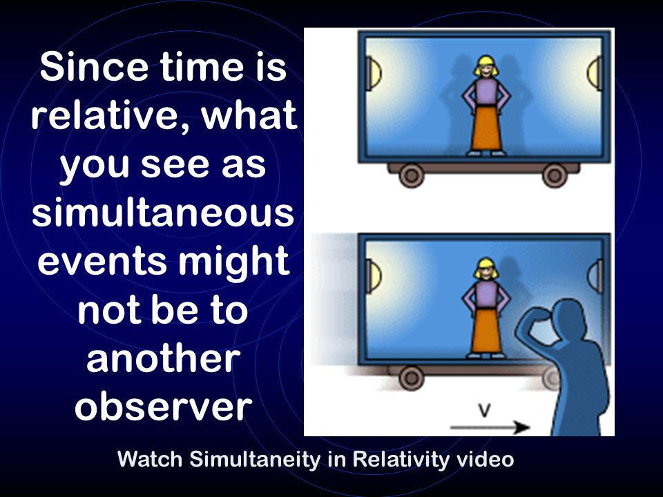 Since time is relative, what you see as simultaneous events might not be to another observer Watch Simultaneity in Relativity video