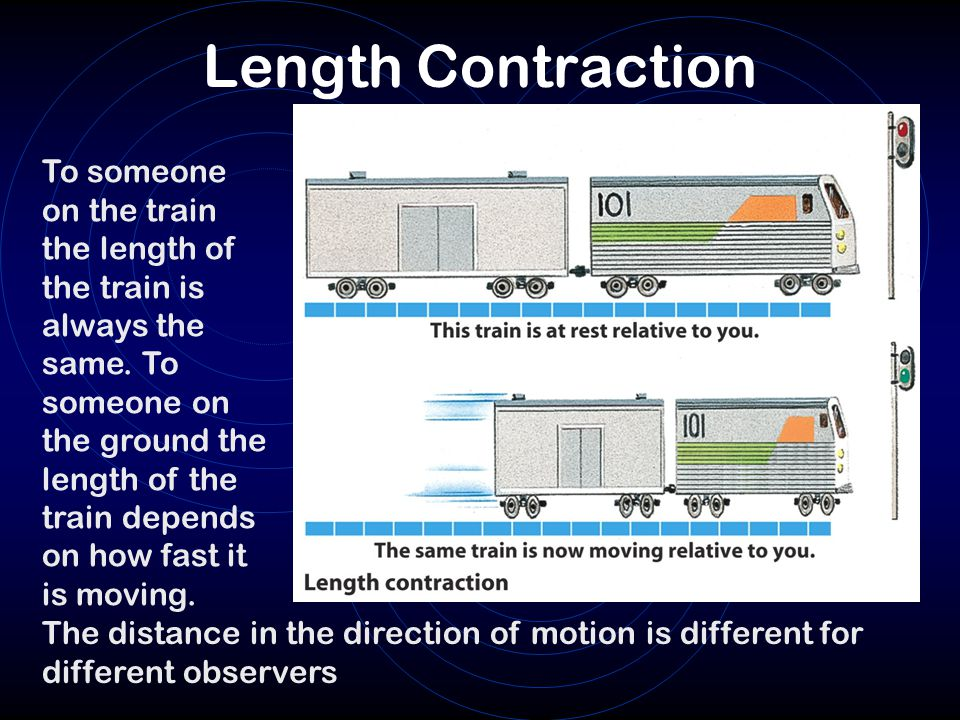 Length Contraction The distance in the direction of motion is different for different observers To someone on the train the length of the train is alw