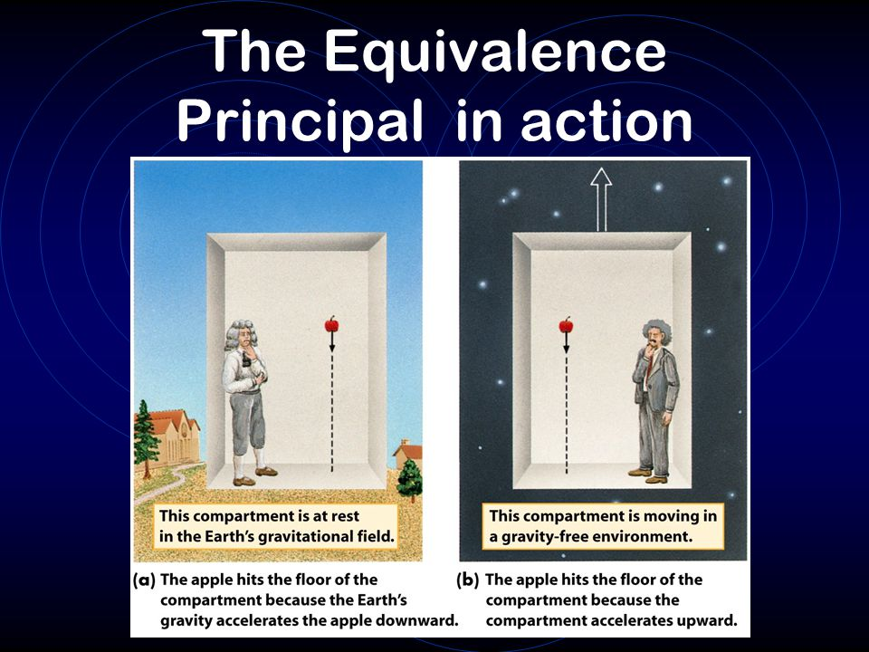 The Equivalence Principal in action