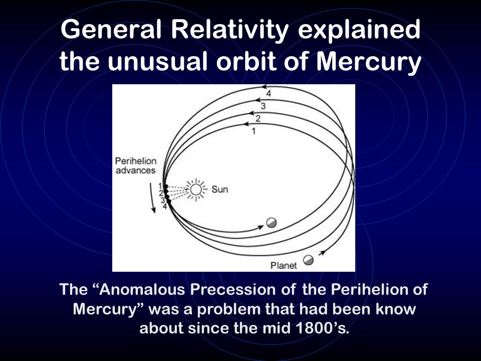"""General Relativity explained the unusual orbit of Mercury The """"Anomalous Precession of the Perihelion of Mercury"""" was a problem that had been know abo"""