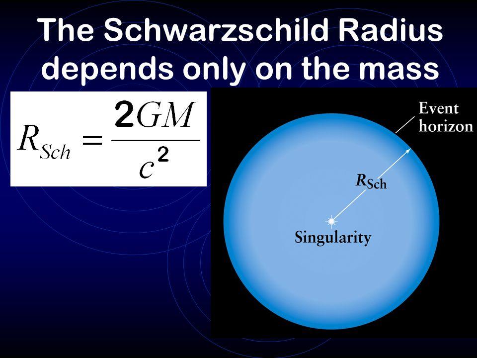The Schwarzschild Radius depends only on the mass