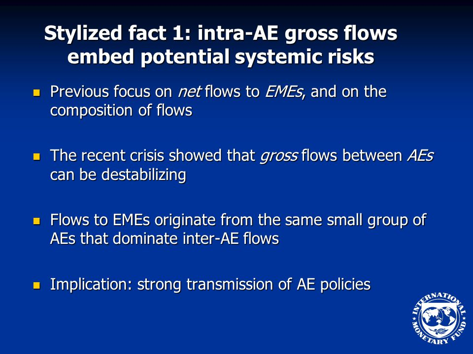Stylized fact 1: intra-AE gross flows embed potential systemic risks Previous focus on net flows to EMEs, and on the composition of flows Previous focus on net flows to EMEs, and on the composition of flows The recent crisis showed that gross flows between AEs can be destabilizing The recent crisis showed that gross flows between AEs can be destabilizing Flows to EMEs originate from the same small group of AEs that dominate inter-AE flows Flows to EMEs originate from the same small group of AEs that dominate inter-AE flows Implication: strong transmission of AE policies Implication: strong transmission of AE policies