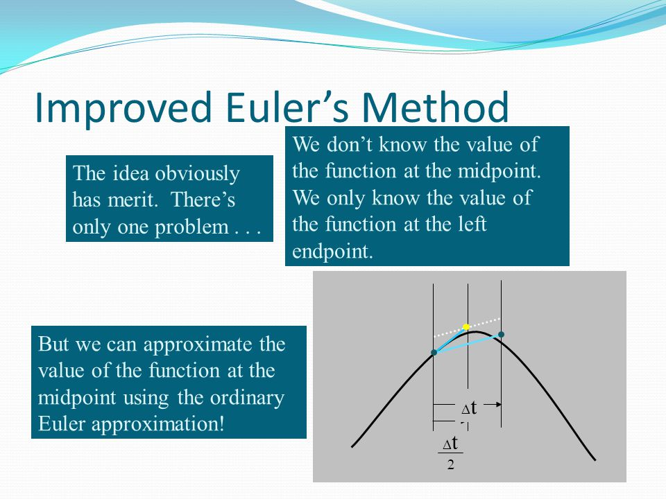 Improved Euler's Method The idea obviously has merit.