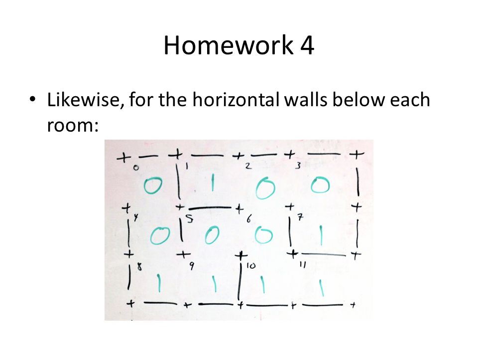 Homework 4 Likewise, for the horizontal walls below each room: