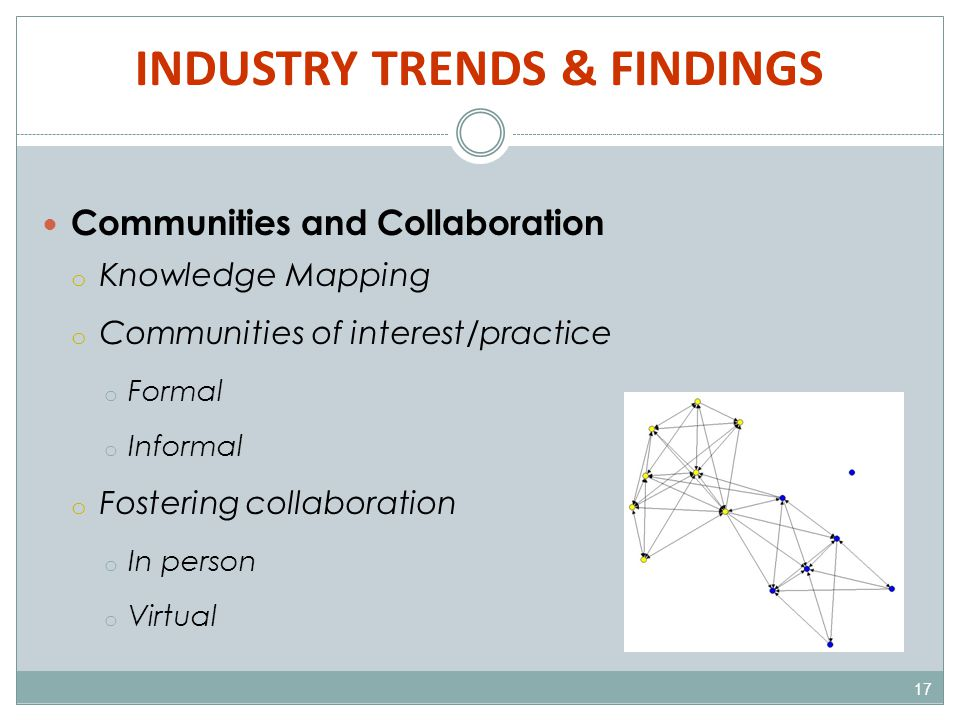 INDUSTRY TRENDS & FINDINGS 17 Communities and Collaboration o Knowledge Mapping o Communities of interest/practice o Formal o Informal o Fostering collaboration o In person o Virtual