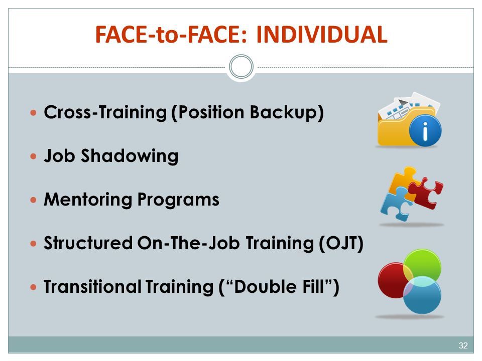 FACE-to-FACE: INDIVIDUAL 32 Cross-Training (Position Backup) Job Shadowing Mentoring Programs Structured On-The-Job Training (OJT) Transitional Training ( Double Fill )