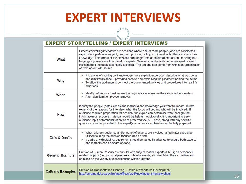 EXPERT INTERVIEWS 36