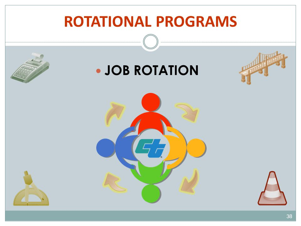 ROTATIONAL PROGRAMS 38 JOB ROTATION